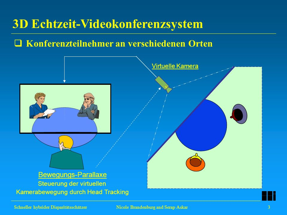 Schneller hybrider Disparitätsschätzer 3 Nicole Brandenburg and Serap Askar Virtual Scene 3D Echtzeit-Videokonferenzsystem Konferenzteilnehmer an vers