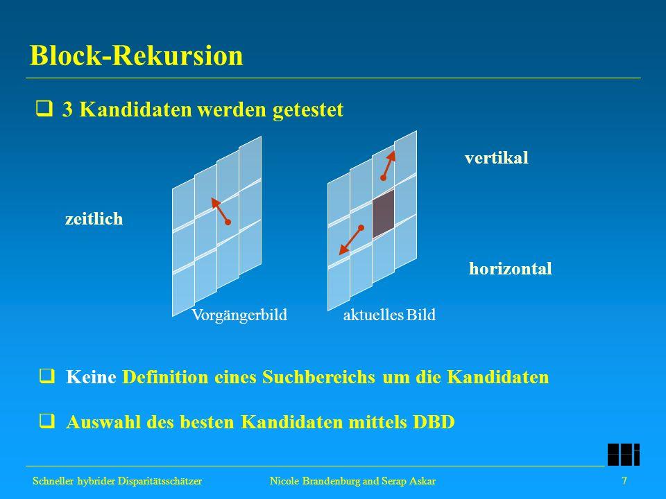 Schneller hybrider Disparitätsschätzer 18 Nicole Brandenburg and Serap Askar Rechenzeiten für ITU-Rec.
