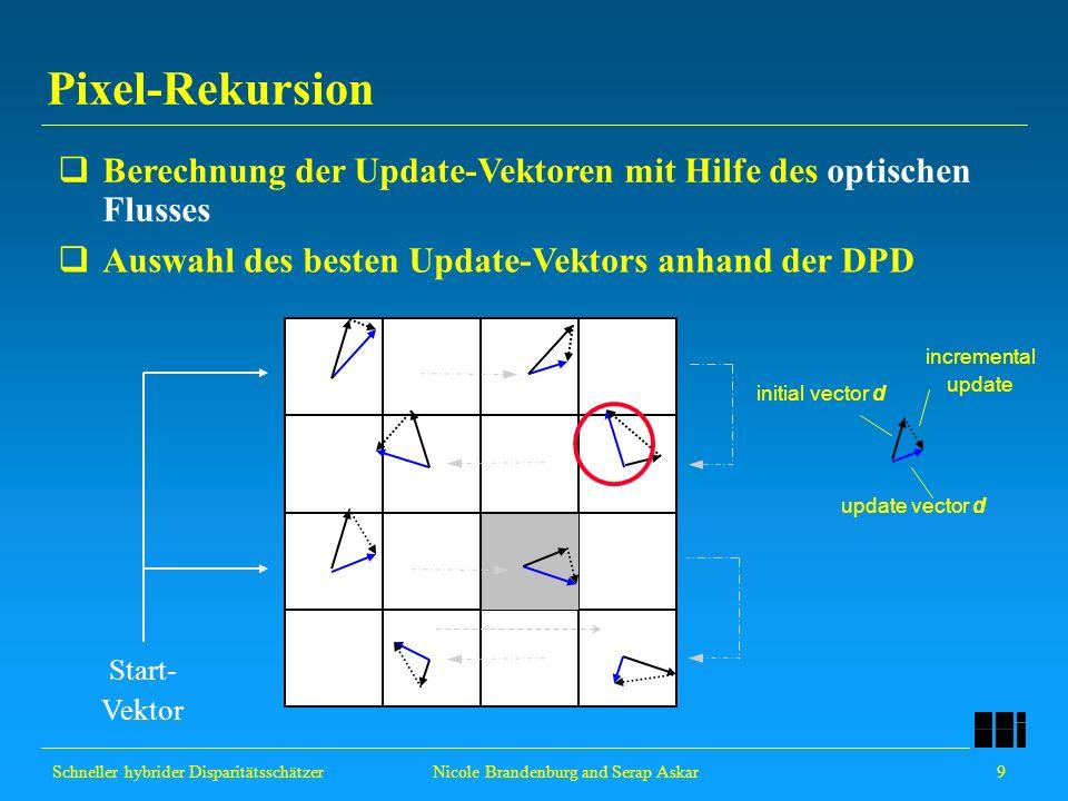 Schneller hybrider Disparitätsschätzer 9 Nicole Brandenburg and Serap Askar Pixel-Rekursion Initialisierung von zwei pixel-rekursiven Prozessen Berech
