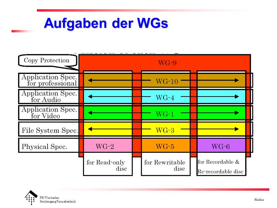 FH Wiesbaden Studiengang Fernsehtechnik Hedtke Aufgaben der WGs