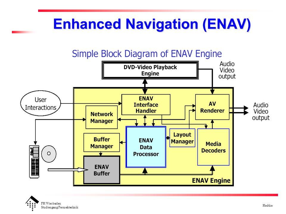 FH Wiesbaden Studiengang Fernsehtechnik Hedtke Enhanced Navigation (ENAV)