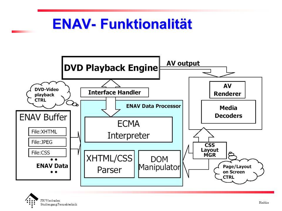 FH Wiesbaden Studiengang Fernsehtechnik Hedtke ENAV- Funktionalität
