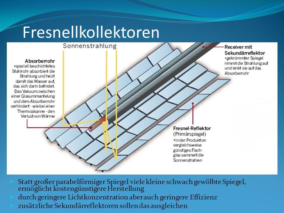 Fresnellkollektoren Statt großer parabelförmiger Spiegel viele kleine schwach gewölbte Spiegel, ermöglicht kostengünstigere Herstellung durch geringere Lichtkonzentration aber auch geringere Effizienz zusätzliche Sekundärreflektoren sollen das ausgleichen