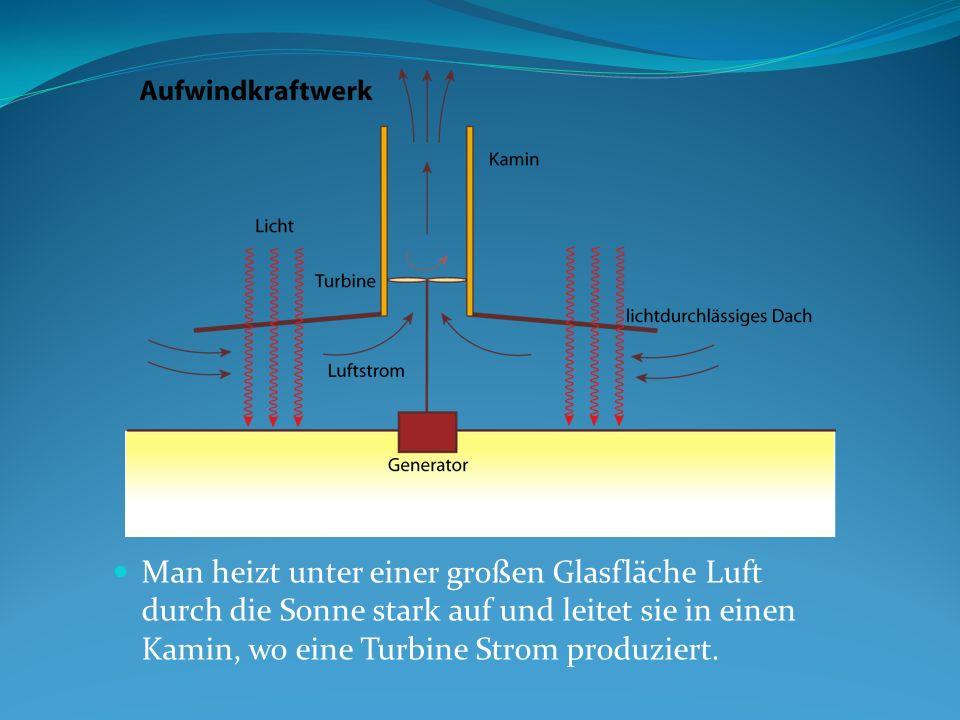 Man heizt unter einer großen Glasfläche Luft durch die Sonne stark auf und leitet sie in einen Kamin, wo eine Turbine Strom produziert.