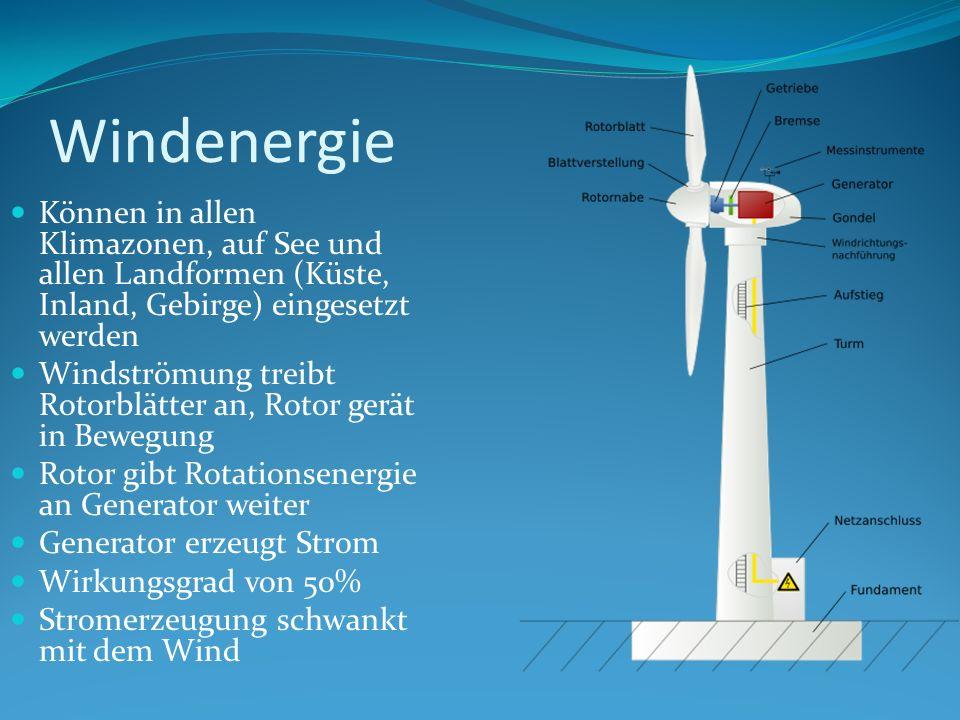 Windenergie Können in allen Klimazonen, auf See und allen Landformen (Küste, Inland, Gebirge) eingesetzt werden Windströmung treibt Rotorblätter an, Rotor gerät in Bewegung Rotor gibt Rotationsenergie an Generator weiter Generator erzeugt Strom Wirkungsgrad von 50% Stromerzeugung schwankt mit dem Wind