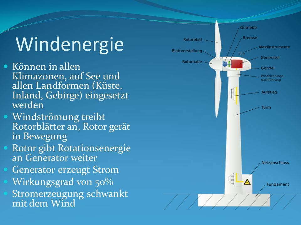 Windkraft vortrag