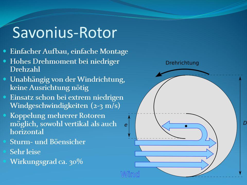 Savonius-Rotor Einfacher Aufbau, einfache Montage Hohes Drehmoment bei niedriger Drehzahl Unabhängig von der Windrichtung, keine Ausrichtung nötig Einsatz schon bei extrem niedrigen Windgeschwindigkeiten (2-3 m/s) Koppelung mehrerer Rotoren möglich, sowohl vertikal als auch horizontal Sturm- und Böensicher Sehr leise Wirkungsgrad ca.
