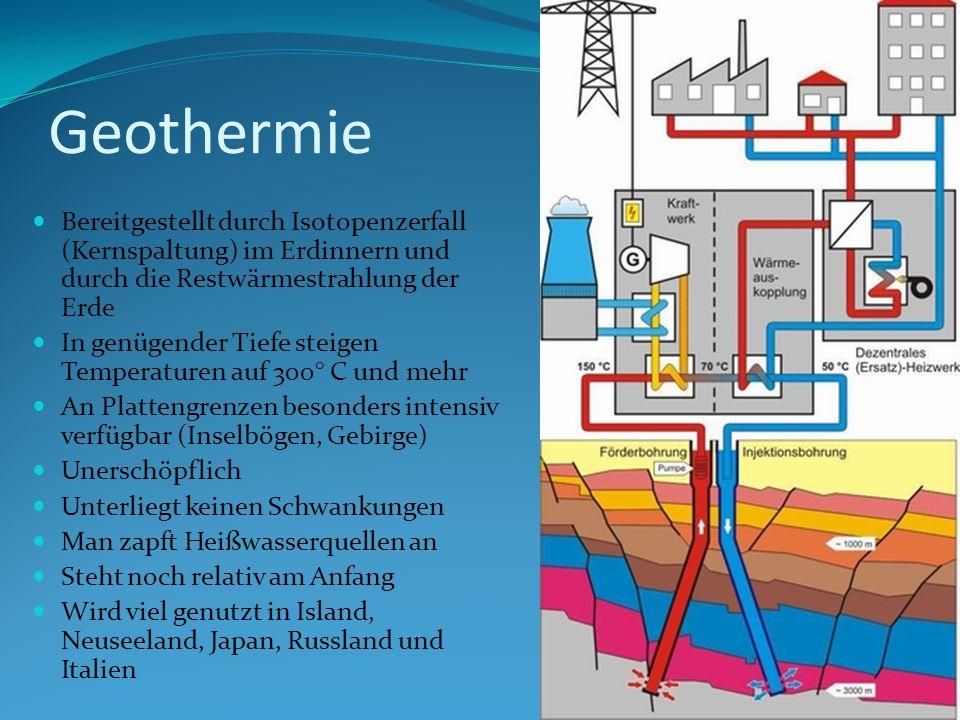 Geothermie Bereitgestellt durch Isotopenzerfall (Kernspaltung) im Erdinnern und durch die Restwärmestrahlung der Erde In genügender Tiefe steigen Temperaturen auf 300° C und mehr An Plattengrenzen besonders intensiv verfügbar (Inselbögen, Gebirge) Unerschöpflich Unterliegt keinen Schwankungen Man zapft Heißwasserquellen an Steht noch relativ am Anfang Wird viel genutzt in Island, Neuseeland, Japan, Russland und Italien