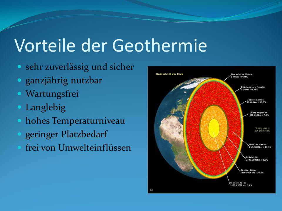Vorteile der Geothermie sehr zuverlässig und sicher ganzjährig nutzbar Wartungsfrei Langlebig hohes Temperaturniveau geringer Platzbedarf frei von Umwelteinflüssen
