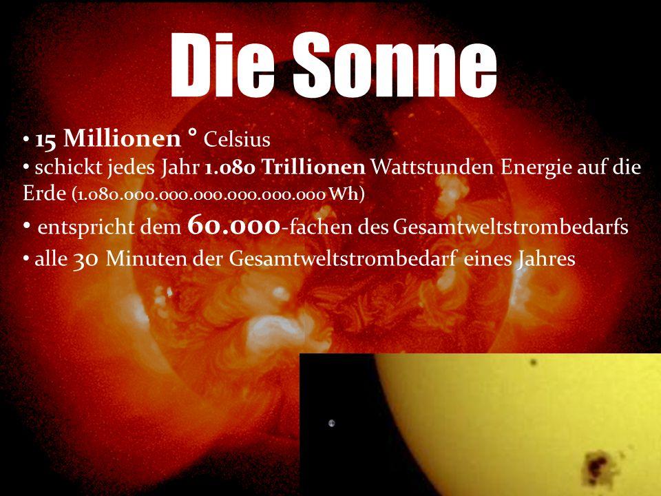 Die Sonne 15 Millionen ° Celsius schickt jedes Jahr 1.080 Trillionen Wattstunden Energie auf die Erde (1.080.000.000.000.000.000.000 Wh) entspricht dem 60.000 -fachen des Gesamtweltstrombedarfs alle 30 Minuten der Gesamtweltstrombedarf eines Jahres