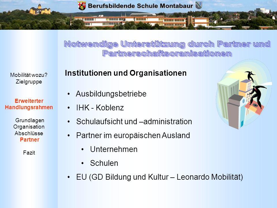 Mobilität wozu? Zielgruppe Erweiterter Handlungsrahmen Grundlagen Organisation Abschlüsse Partner Fazit Ausbildungsbetriebe IHK - Koblenz Schulaufsich