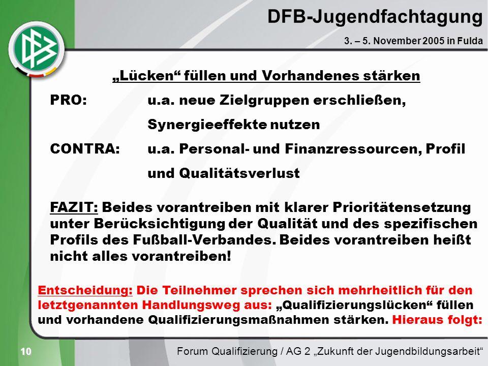10 DFB-Jugendfachtagung Forum Qualifizierung / AG 2 Zukunft der Jugendbildungsarbeit 3. – 5. November 2005 in Fulda Lücken füllen und Vorhandenes stär