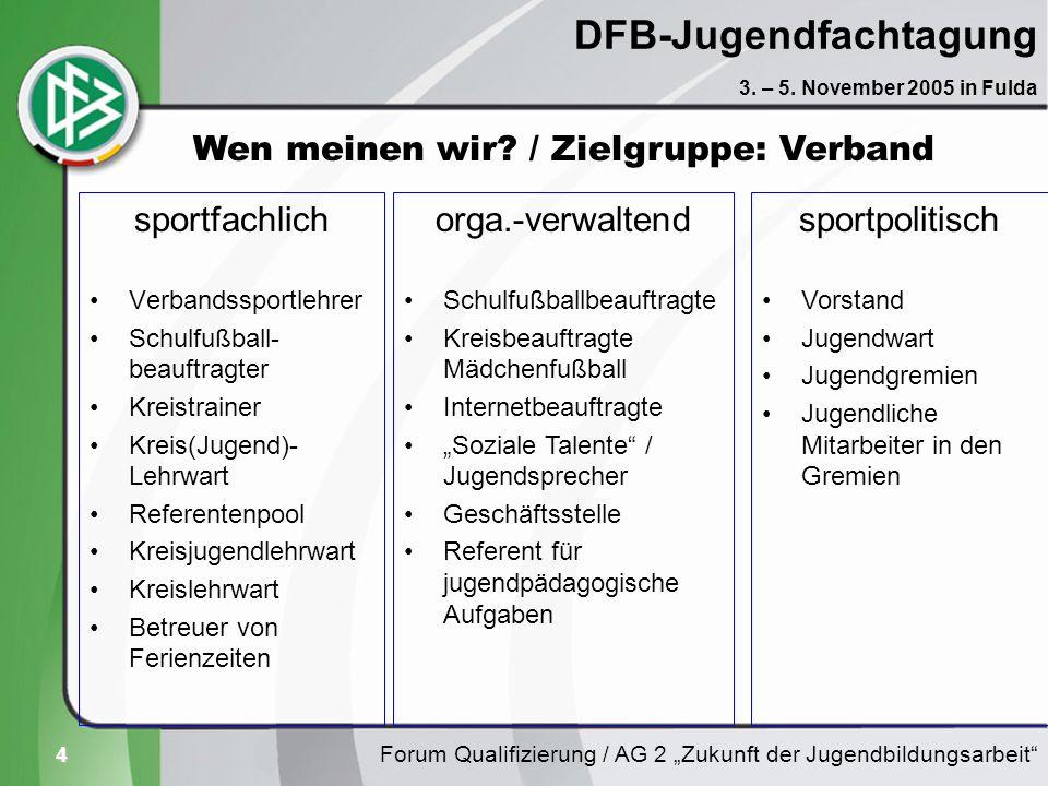 5 DFB-Jugendfachtagung sportfachlich bundesweit Trainer C / FÜL C lizenzierte Trainer nicht-lizenzierte Trainer Vereinzelt bzw.