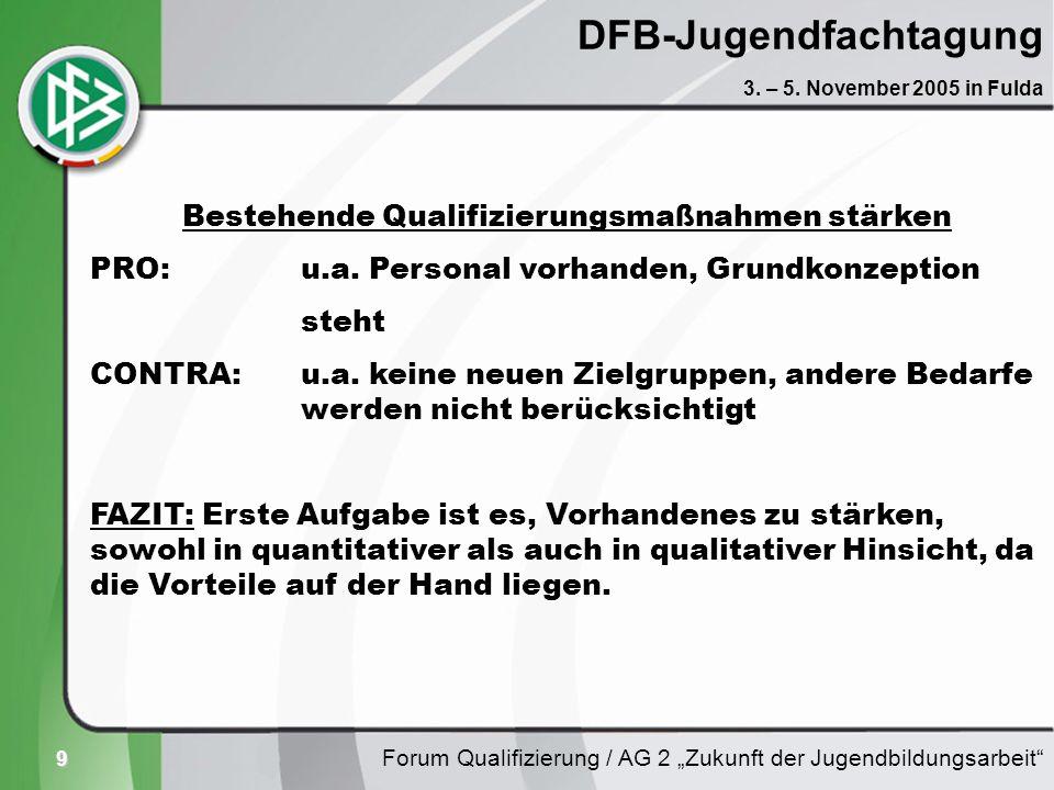 9 DFB-Jugendfachtagung Forum Qualifizierung / AG 2 Zukunft der Jugendbildungsarbeit 3. – 5. November 2005 in Fulda Bestehende Qualifizierungsmaßnahmen