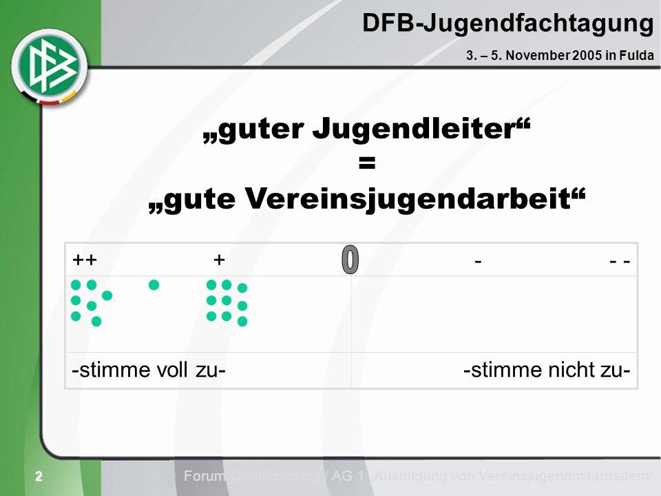 2 DFB-Jugendfachtagung Forum Qualifizierung / AG 1 Ausbildung von Vereinsjugendmitarbeitern 3. – 5. November 2005 in Fulda guter Jugendleiter = gute V