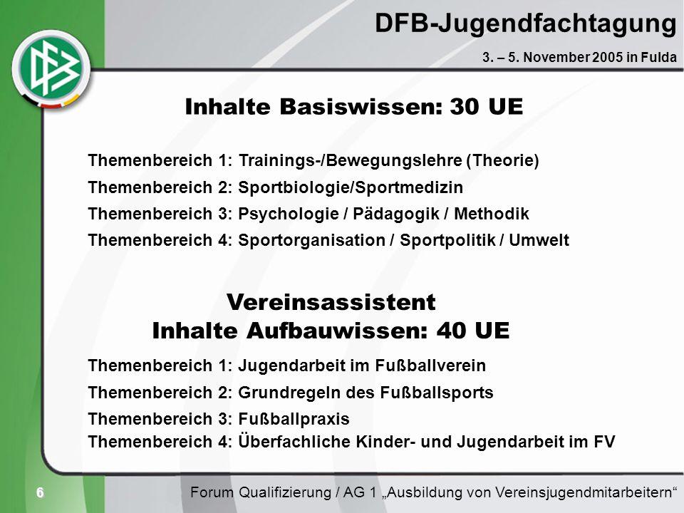 6 DFB-Jugendfachtagung Forum Qualifizierung / AG 1 Ausbildung von Vereinsjugendmitarbeitern 3. – 5. November 2005 in Fulda Inhalte Basiswissen: 30 UE