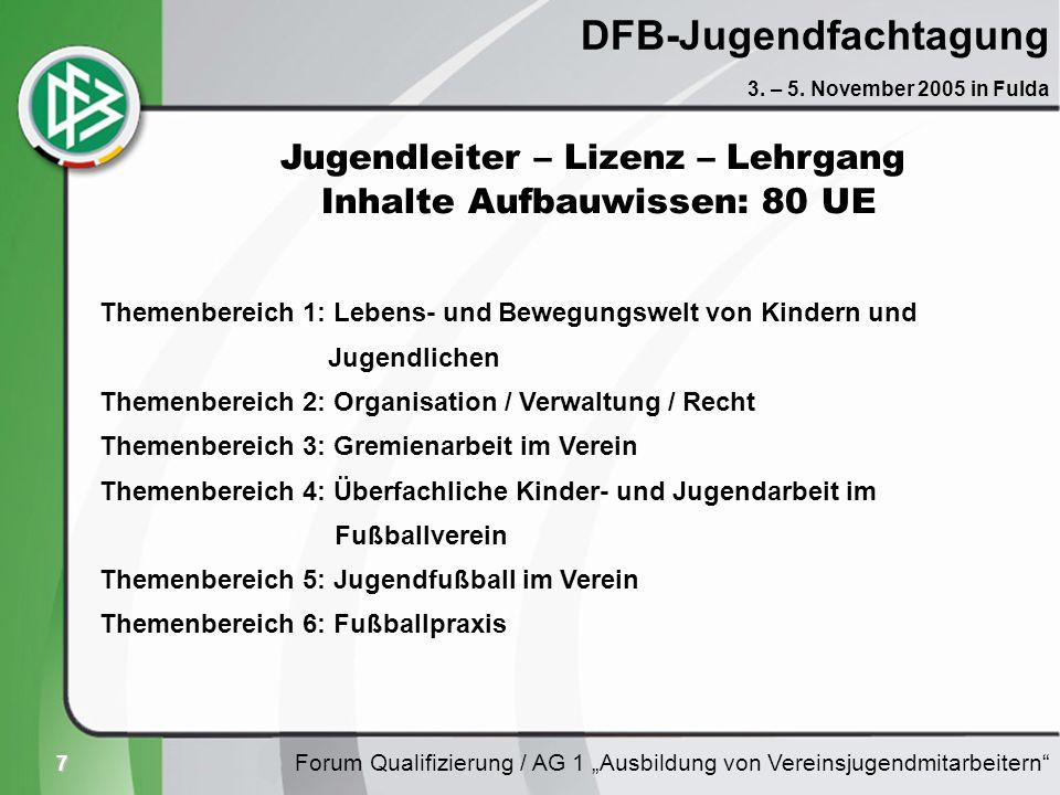 7 DFB-Jugendfachtagung Forum Qualifizierung / AG 1 Ausbildung von Vereinsjugendmitarbeitern 3. – 5. November 2005 in Fulda Jugendleiter – Lizenz – Leh