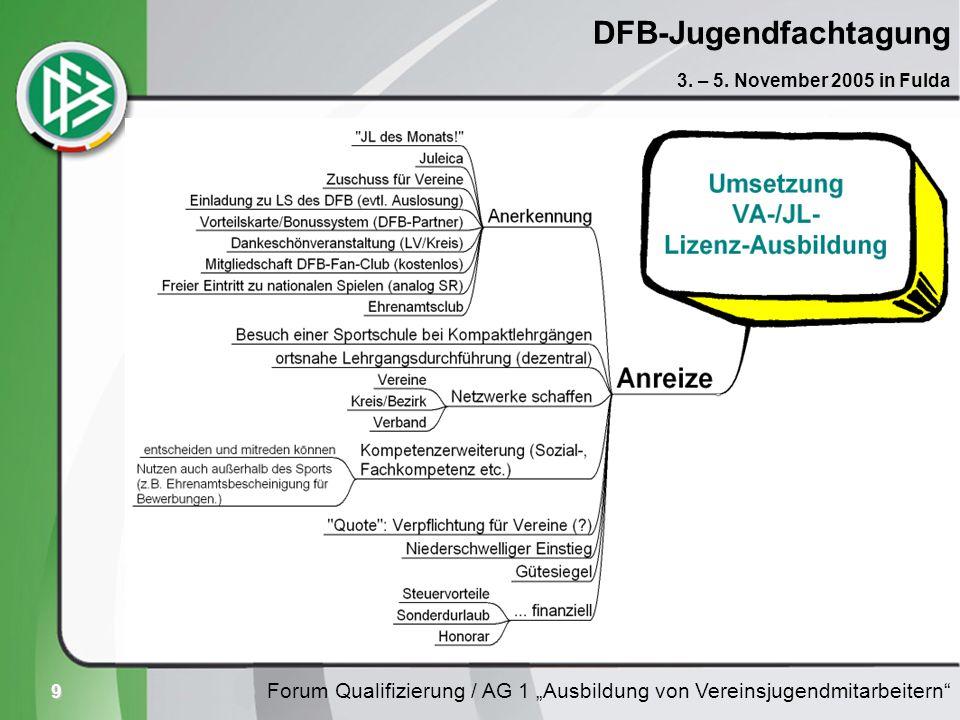 9 DFB-Jugendfachtagung Forum Qualifizierung / AG 1 Ausbildung von Vereinsjugendmitarbeitern 3. – 5. November 2005 in Fulda