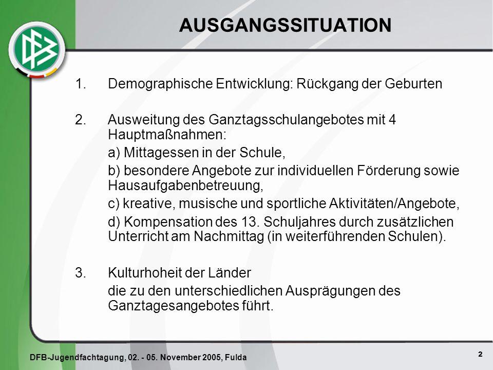 3 Deutschland und seine Nachbarn Deutschland - Halbtagsschule ist die Regel - endet am frühen Vormittag - Jugendliche zu ca.