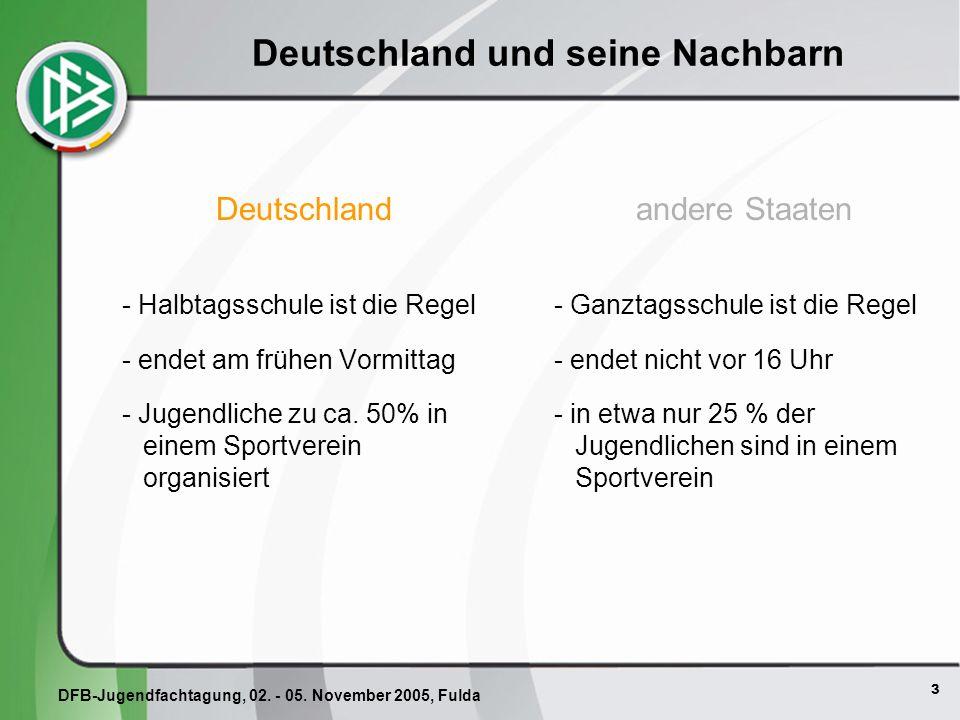3 Deutschland und seine Nachbarn Deutschland - Halbtagsschule ist die Regel - endet am frühen Vormittag - Jugendliche zu ca. 50% in einem Sportverein