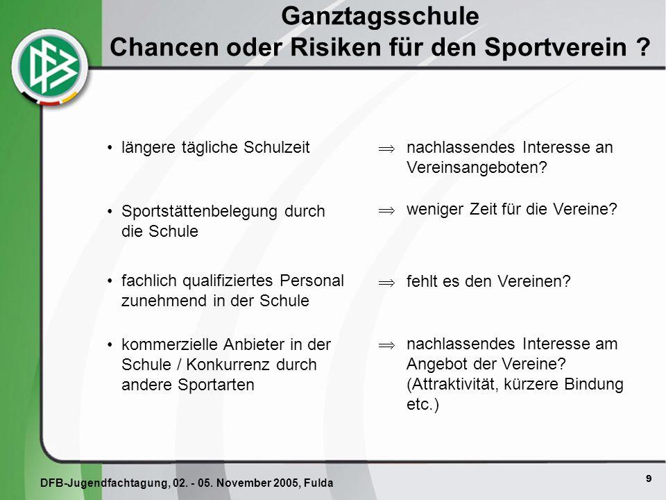 9 Ganztagsschule Chancen oder Risiken für den Sportverein ? längere tägliche Schulzeit nachlassendes Interesse an Vereinsangeboten? Sportstättenbelegu