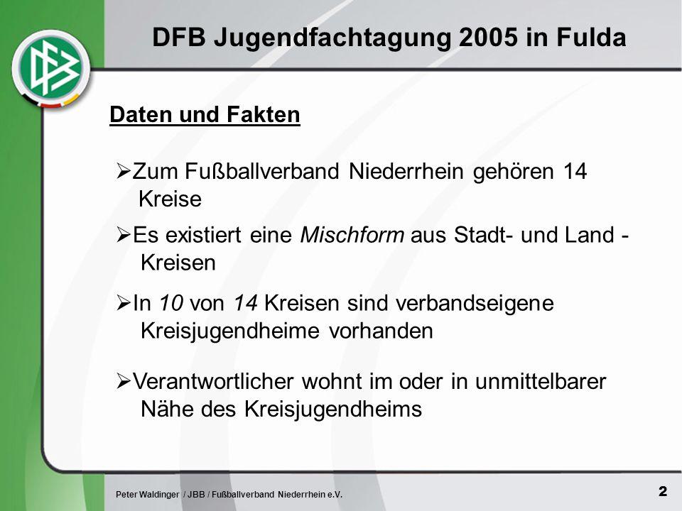 3 Peter Waldinger / JBB / Fußballverband Niederrhein e.V.