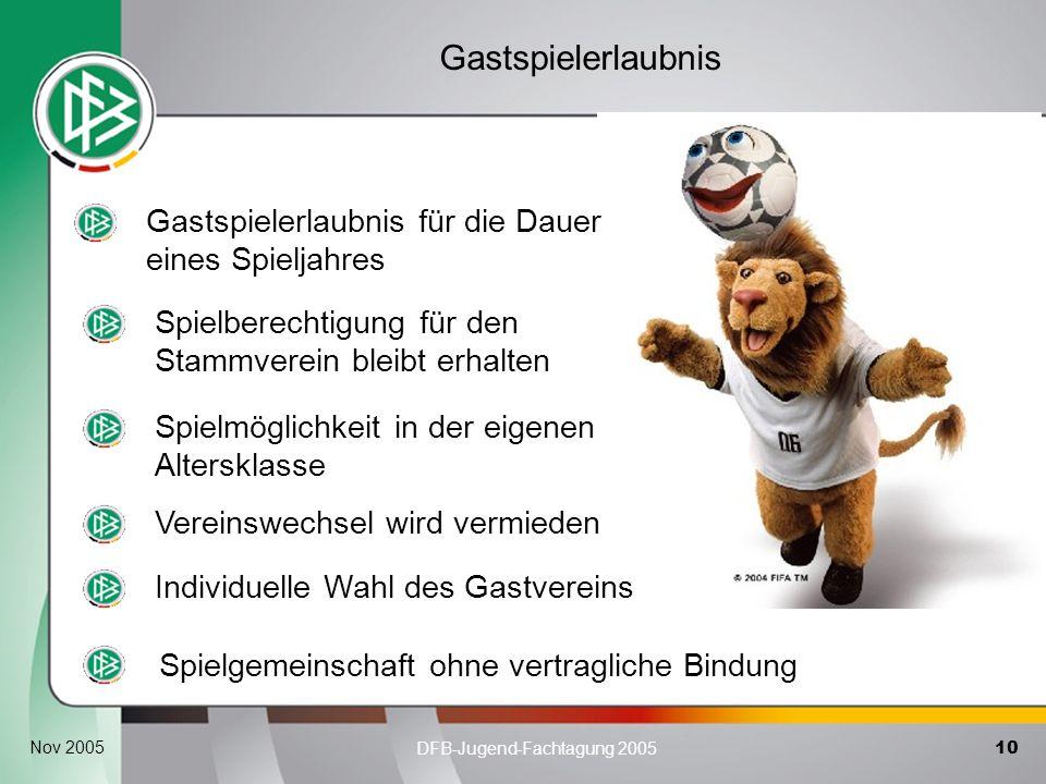 10 DFB-Jugend-Fachtagung 2005 Nov 2005 Gastspielerlaubnis Gastspielerlaubnis für die Dauer eines Spieljahres Spielberechtigung für den Stammverein ble