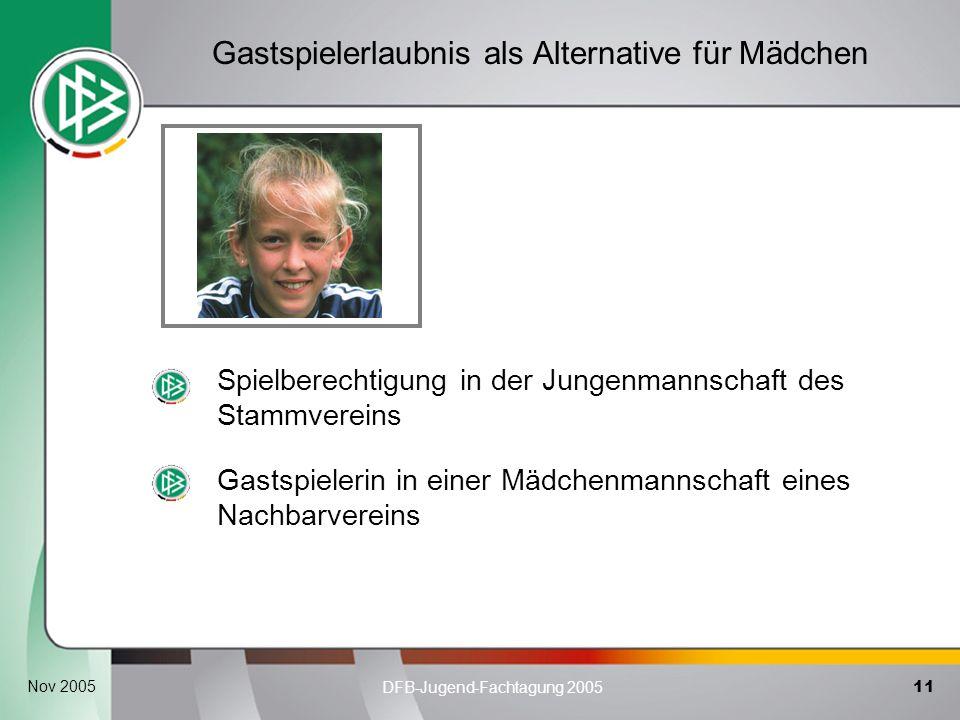 11 DFB-Jugend-Fachtagung 2005 Nov 2005 Gastspielerlaubnis als Alternative für Mädchen Spielberechtigung in der Jungenmannschaft des Stammvereins Gasts