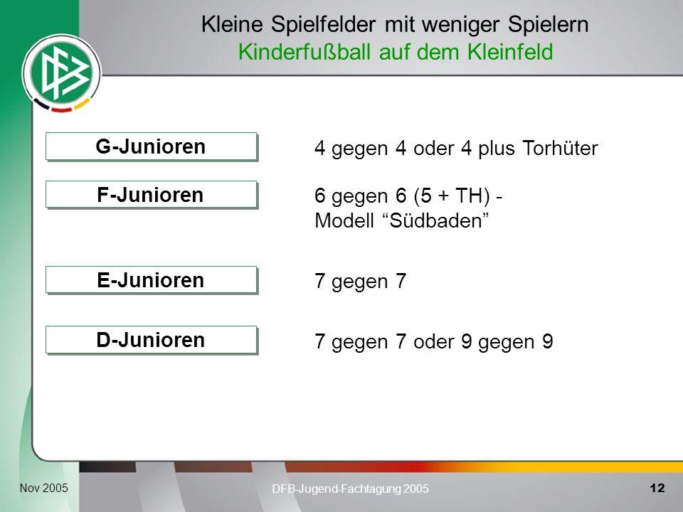 12 DFB-Jugend-Fachtagung 2005 Nov 2005 Kleine Spielfelder mit weniger Spielern Kinderfußball auf dem Kleinfeld G-Junioren 4 gegen 4 oder 4 plus Torhüt