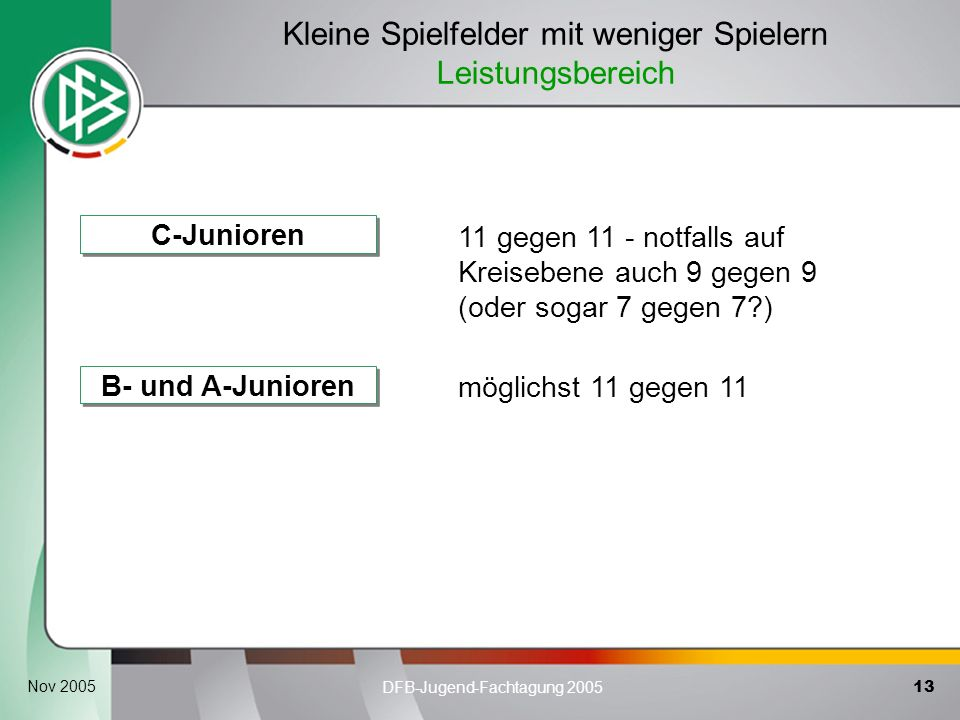 13 DFB-Jugend-Fachtagung 2005 Nov 2005 Kleine Spielfelder mit weniger Spielern Leistungsbereich C-Junioren 11 gegen 11 - notfalls auf Kreisebene auch