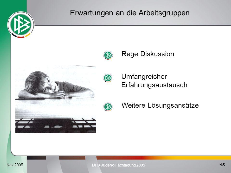 15 DFB-Jugend-Fachtagung 2005 Nov 2005 Erwartungen an die Arbeitsgruppen Rege Diskussion Umfangreicher Erfahrungsaustausch Weitere Lösungsansätze