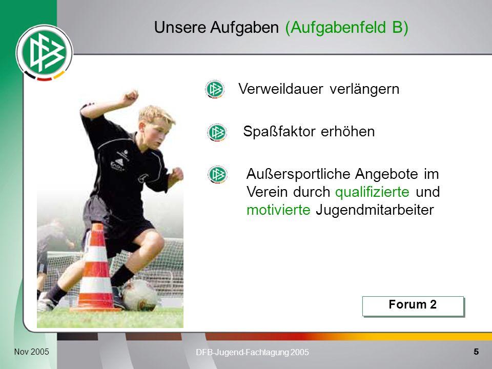 5 DFB-Jugend-Fachtagung 2005 Nov 2005 Unsere Aufgaben (Aufgabenfeld B) Verweildauer verlängern Forum 2 Spaßfaktor erhöhen Außersportliche Angebote im