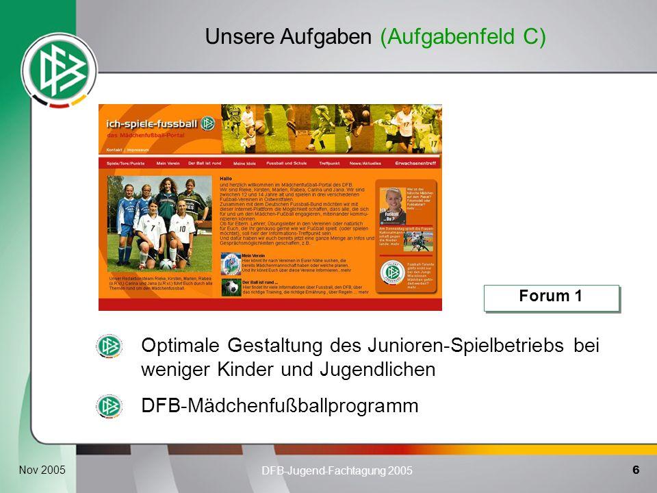 6 DFB-Jugend-Fachtagung 2005 Nov 2005. Unsere Aufgaben (Aufgabenfeld C) Optimale Gestaltung des Junioren-Spielbetriebs bei weniger Kinder und Jugendli