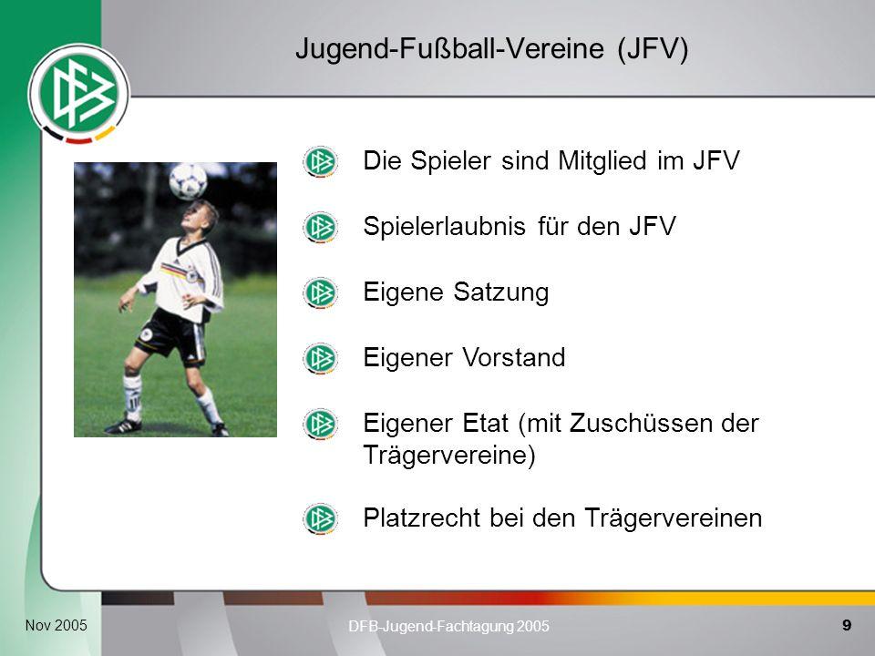 9 DFB-Jugend-Fachtagung 2005 Nov 2005 Jugend-Fußball-Vereine (JFV) Die Spieler sind Mitglied im JFV Spielerlaubnis für den JFV Eigene Satzung Eigener