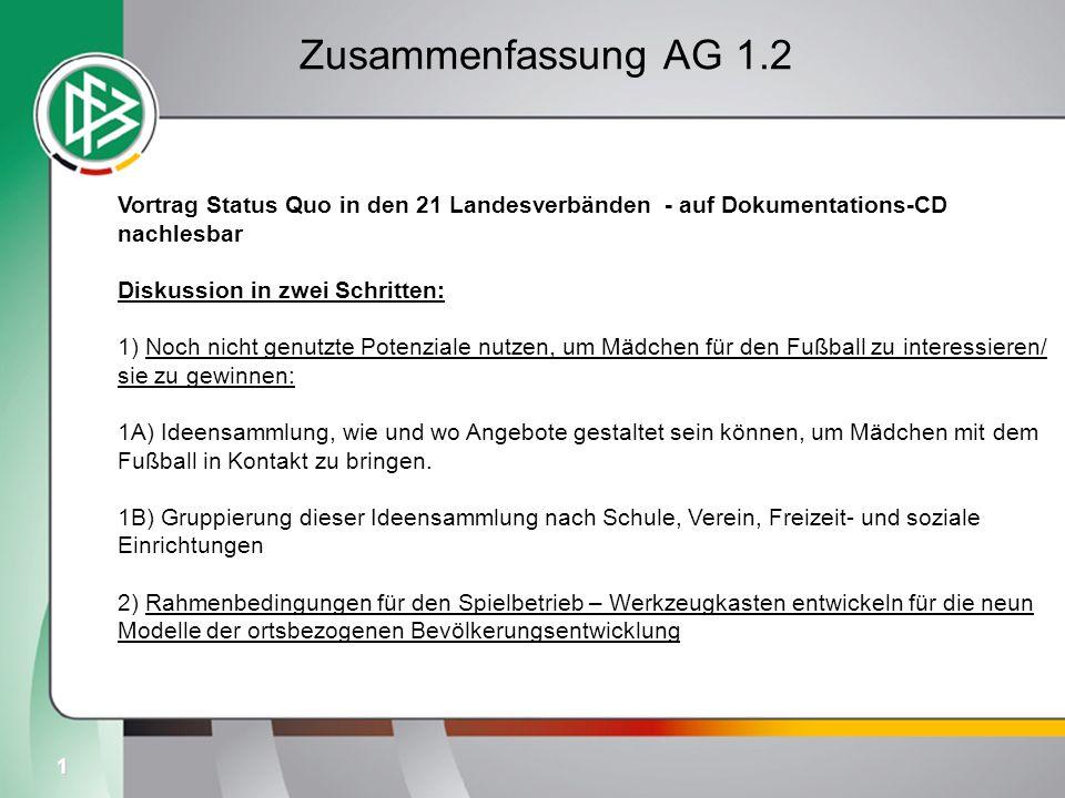 1 Zusammenfassung AG 1.2 Vortrag Status Quo in den 21 Landesverbänden - auf Dokumentations-CD nachlesbar Diskussion in zwei Schritten: 1) Noch nicht g