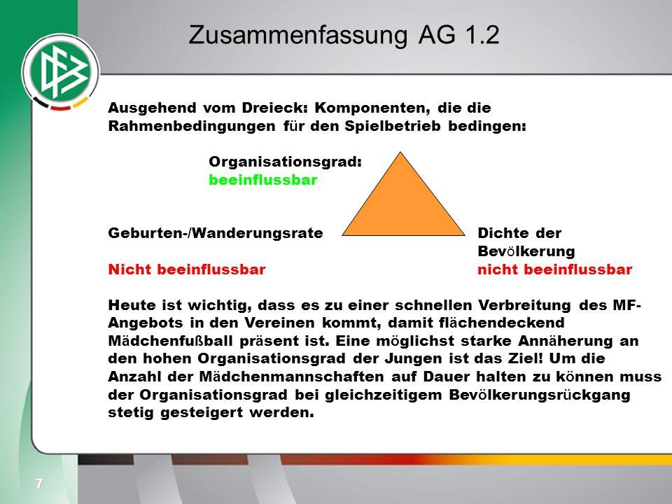 7 Zusammenfassung AG 1.2 Ausgehend vom Dreieck: Komponenten, die die Rahmenbedingungen f ü r den Spielbetrieb bedingen: Organisationsgrad: beeinflussb