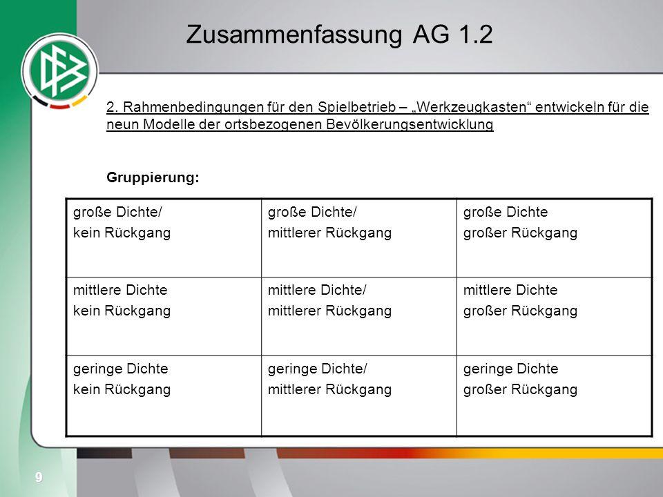 9 Zusammenfassung AG 1.2 2. Rahmenbedingungen für den Spielbetrieb – Werkzeugkasten entwickeln für die neun Modelle der ortsbezogenen Bevölkerungsentw