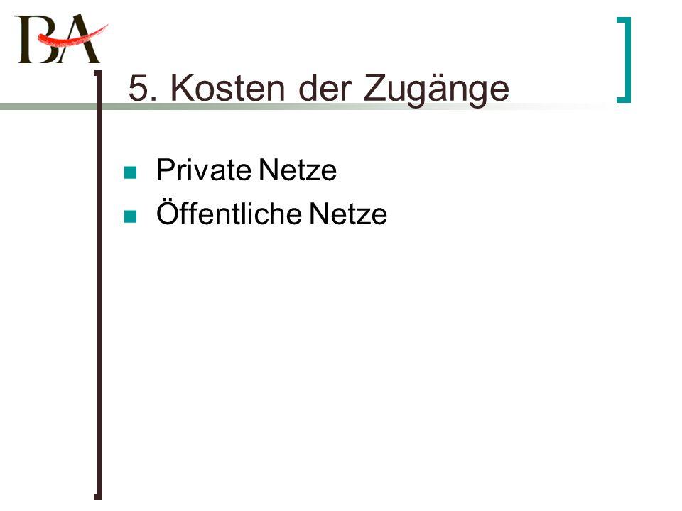 5. Kosten der Zugänge Private Netze Öffentliche Netze