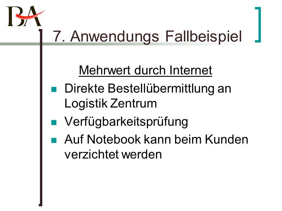 7. Anwendungs Fallbeispiel Mehrwert durch Internet Direkte Bestellübermittlung an Logistik Zentrum Verfügbarkeitsprüfung Auf Notebook kann beim Kunden