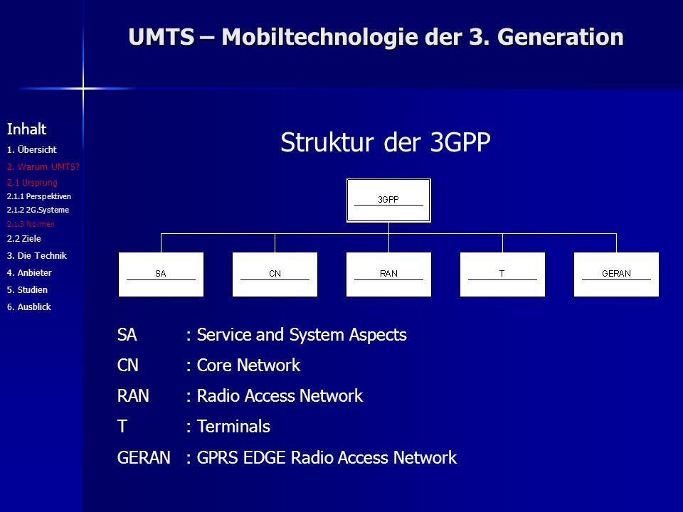 UMTS – Mobiltechnologie der 3. Generation Struktur der 3GPP Inhalt 1.