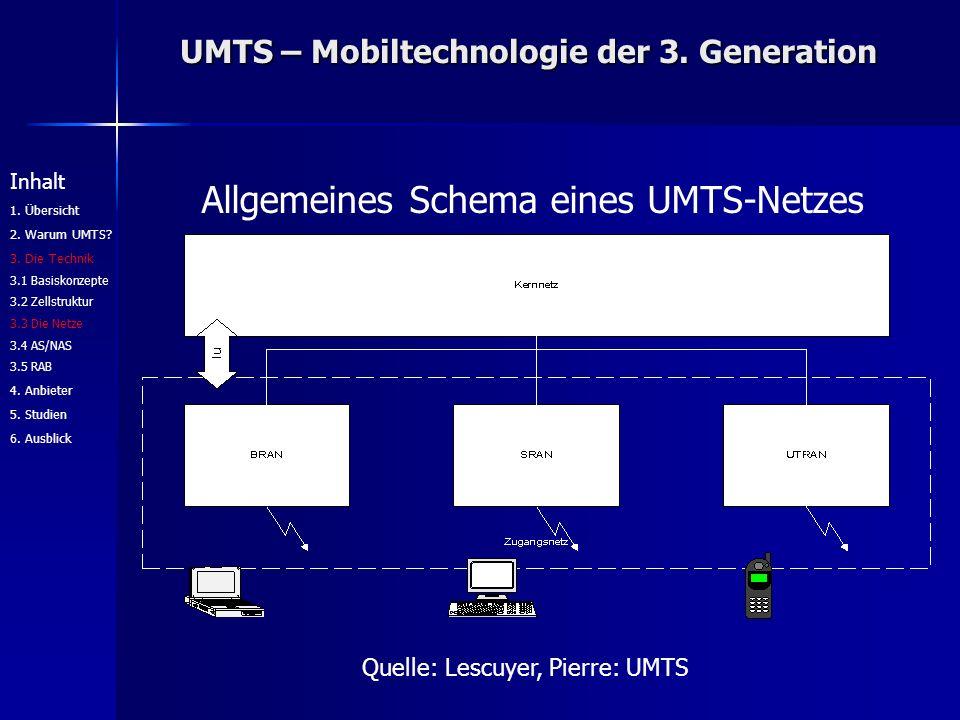 UMTS – Mobiltechnologie der 3. Generation Allgemeines Schema eines UMTS-Netzes Inhalt 1.