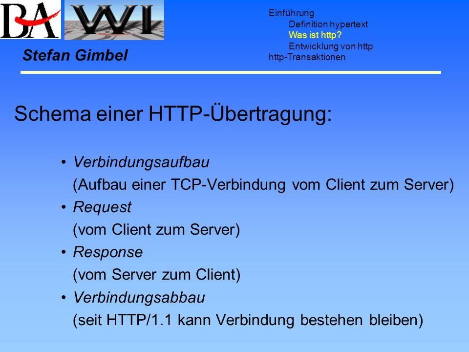 Einführung Definition hypertext Was ist http? Entwicklung von http http-Transaktionen Stefan Gimbel Schema einer HTTP-Übertragung: Verbindungsaufbau (