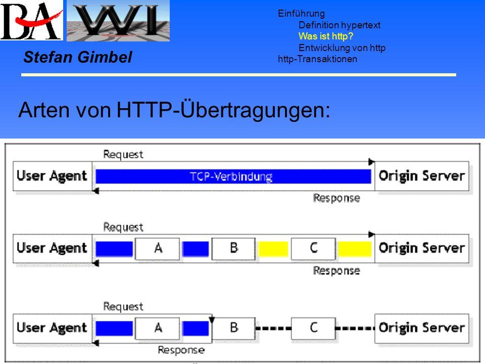 Einführung Definition hypertext Was ist http? Entwicklung von http http-Transaktionen Stefan Gimbel Arten von HTTP-Übertragungen: