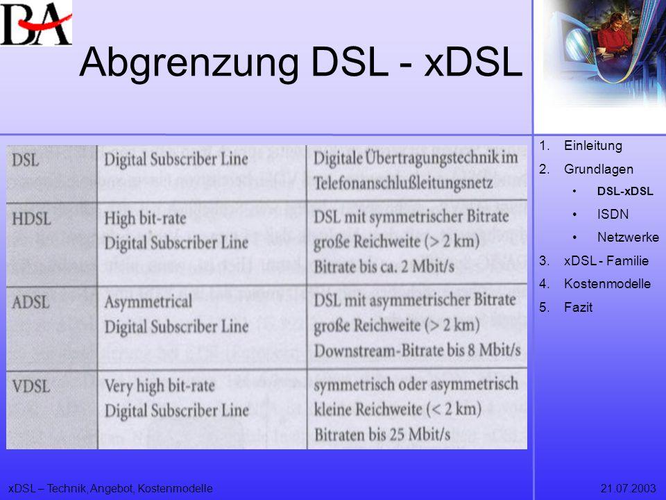 xDSL – Technik, Angebot, Kostenmodelle21.07.2003 1.Einleitung 2.Grundlagen DSL-xDSL ISDN Netzwerke 3.xDSL - Familie 4.Kostenmodelle 5.Fazit Abgrenzung