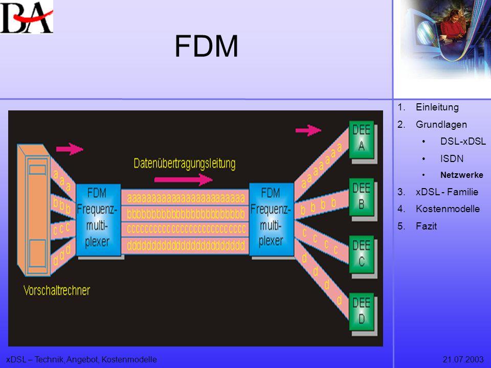 xDSL – Technik, Angebot, Kostenmodelle21.07.2003 FDM 1.Einleitung 2.Grundlagen DSL-xDSL ISDN Netzwerke 3.xDSL - Familie 4.Kostenmodelle 5.Fazit