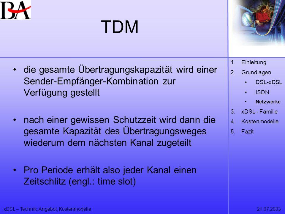 xDSL – Technik, Angebot, Kostenmodelle21.07.2003 TDM die gesamte Übertragungskapazität wird einer Sender-Empfänger-Kombination zur Verfügung gestellt