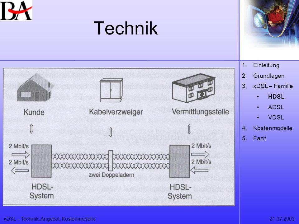 xDSL – Technik, Angebot, Kostenmodelle21.07.2003 Technik 1.Einleitung 2.Grundlagen 3.xDSL – Familie HDSL ADSL VDSL 4.Kostenmodelle 5.Fazit
