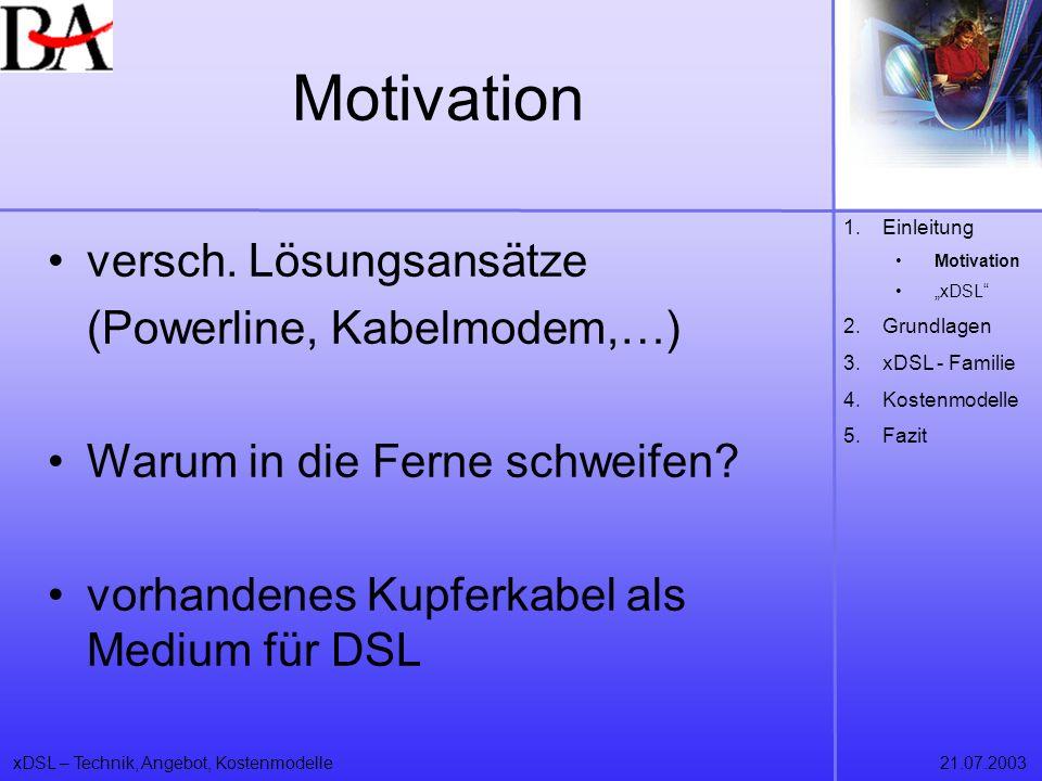xDSL – Technik, Angebot, Kostenmodelle21.07.2003 Motivation versch. Lösungsansätze (Powerline, Kabelmodem,…) Warum in die Ferne schweifen? vorhandenes