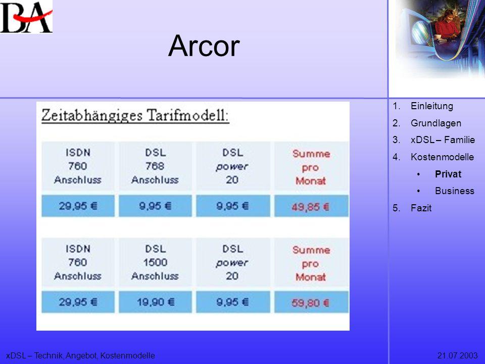 xDSL – Technik, Angebot, Kostenmodelle21.07.2003 Arcor 1.Einleitung 2.Grundlagen 3.xDSL – Familie 4.Kostenmodelle Privat Business 5.Fazit