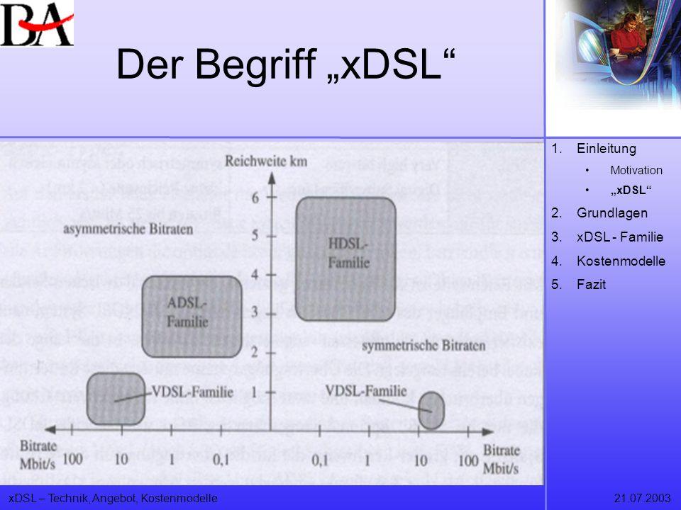 xDSL – Technik, Angebot, Kostenmodelle21.07.2003 Übertragungstechnik Viele ADSL-Systeme nutzen eine Übertragungstechnik mit Frequenzmultiplexen Upstreamband auf einer vom Downstream- Band getrennten Frequenz Abstandsband verhindert Störungen 1.Einleitung 2.Grundlagen 3.xDSL – Familie HDSL ADSL VDSL 4.Kostenmodelle 5.Fazit